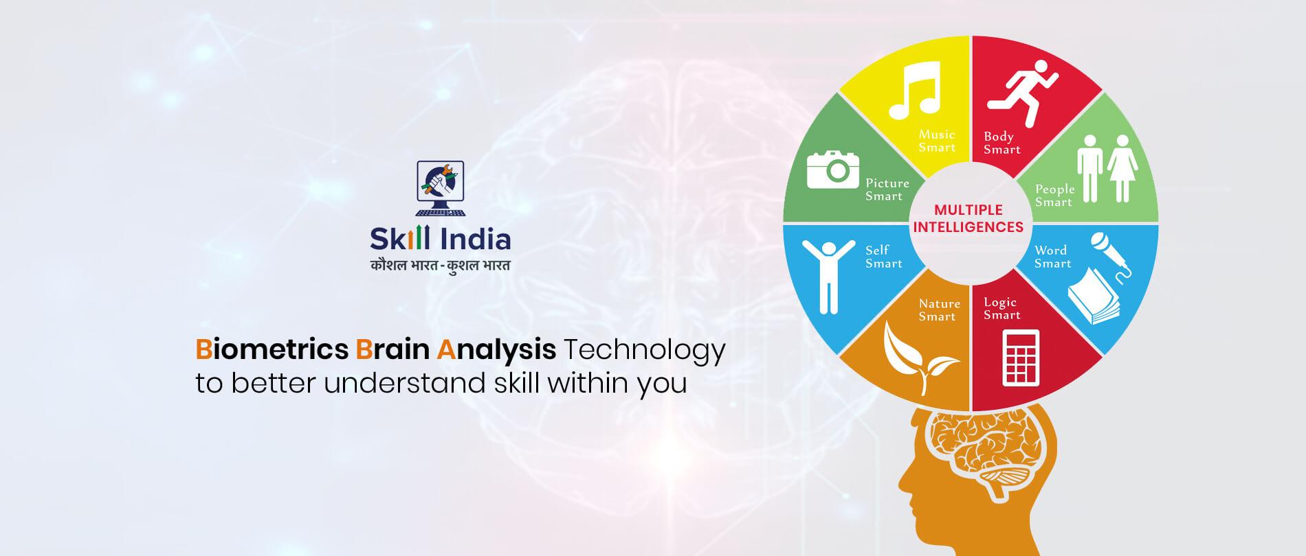Biometrics Brain Analysis